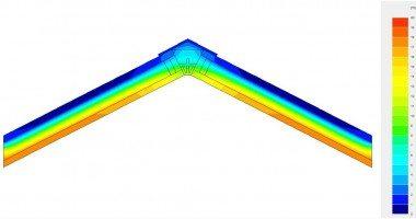 Thermal Model Image